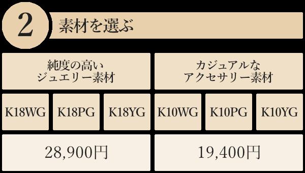 2.「K18WG」「K18PG」「K18YG」「K10WG」「K10PG」「K10YG」のいずれかの素材を選ぶ