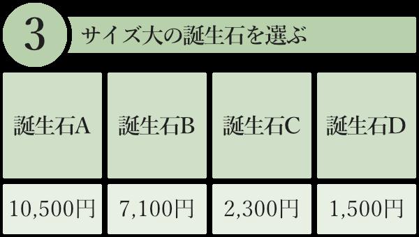 3.「誕生石A」「誕生石B」「誕生石C」「誕生石D」のいずれかからサイズ大の誕生石を選ぶ