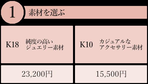 1.「K18」「K10」のいずれかの素材を選ぶ