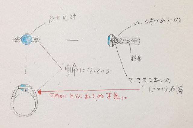 Jewelry Order Reform flow (ジュエリーオーダー・リフォームの流れ)2