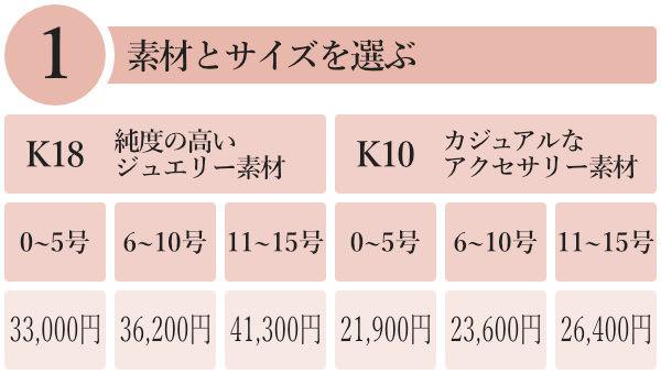 【素材とサイズを選ぶ】K18 (純度の高いジュエリー素材) の0号から5号は33,000円、6号から10号は36,200円、11号から15号は41,300円。K10 (カジュアルなアクセサリー素材) の0号から5号は21,900円、6号から10号は23,600円、11号から15号は26,400円。