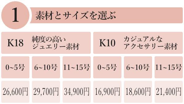 【素材とサイズを選ぶ】K18 (純度の高いジュエリー素材) の0号から5号は26,600円、6号から10号は29,700円、11号から15号は34,900円。K10 (カジュアルなアクセサリー素材) の0号から5号は16,900円、6号から10号は18,600円、11号から15号は21,400円。