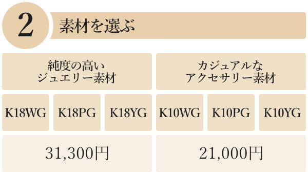 【素材を選ぶ】純度の高いジュエリー素材 (K18WG・K18PG・K18YG) は31,300円。カジュアルなアクセサリー素材 (K10WG・K10PG・K10YG) は21,000円。