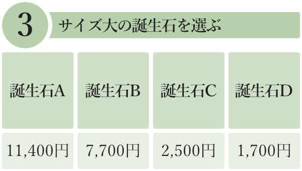 【サイズ大の誕生石を選ぶ】誕生石Aは11,400円。誕生石Bは7,700円。誕生石Cは2,500円。誕生石Dは1,700円。