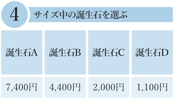 【サイズ中の誕生石を選ぶ】誕生石Aは7,400円。誕生石Bは4,400円。誕生石Cは2,000円。誕生石Dは1,100円。