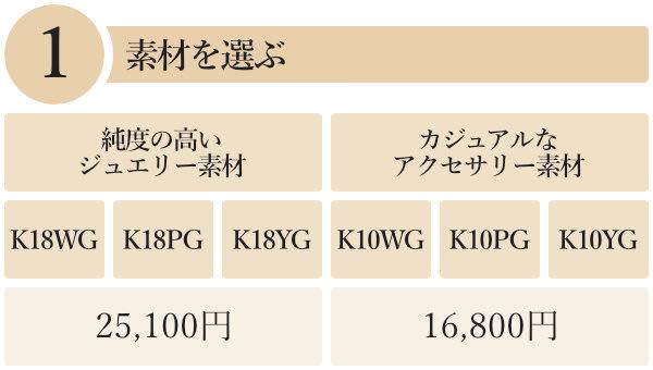 【素材を選ぶ】純度の高いジュエリー素材 (K18WG・K18PG・K18YG) は25,100円。カジュアルなアクセサリー素材 (K10WG・K10PG・K10YG) は16,800円。