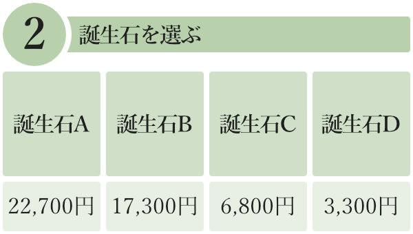 【誕生石を選ぶ】誕生石Aは22,700円。誕生石Bは17,300円。誕生石Cは6,800円。誕生石Dは3,300円。