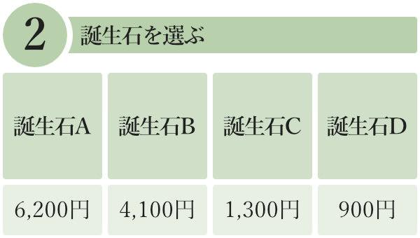 【誕生石を選ぶ】誕生石Aは6,200円。誕生石Bは4,100円。誕生石Cは1,300円。誕生石Dは900円。