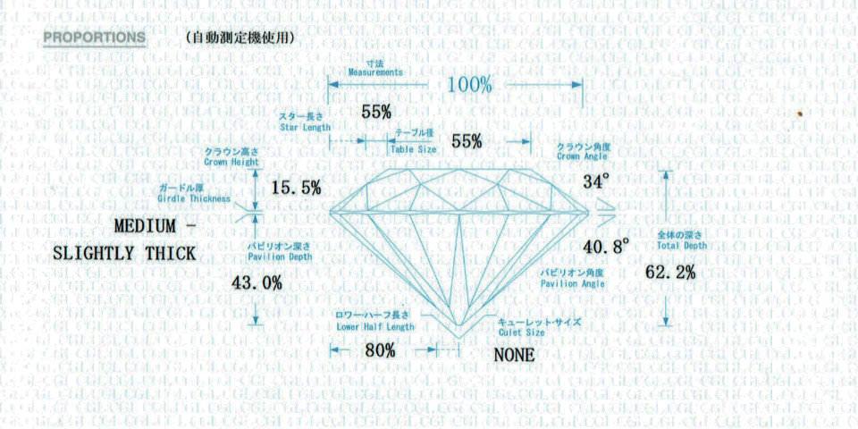 ダイヤモンドが最も輝くブリリアントカットの図解画像