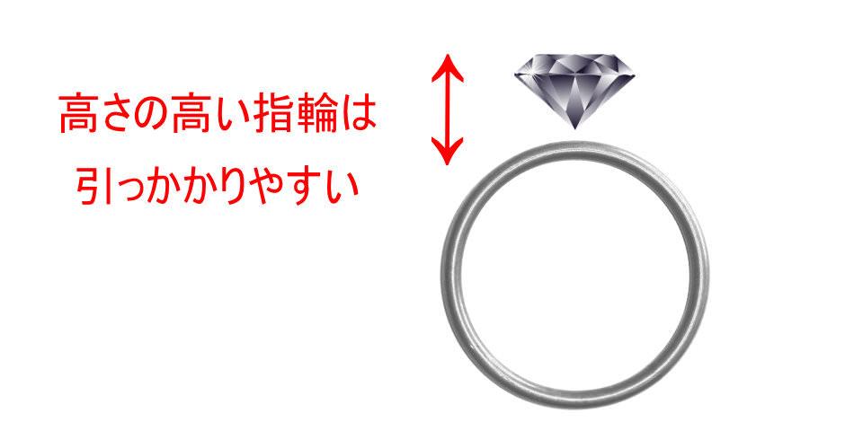 高さのある指輪は引っ掛かりやすいということを示す画像