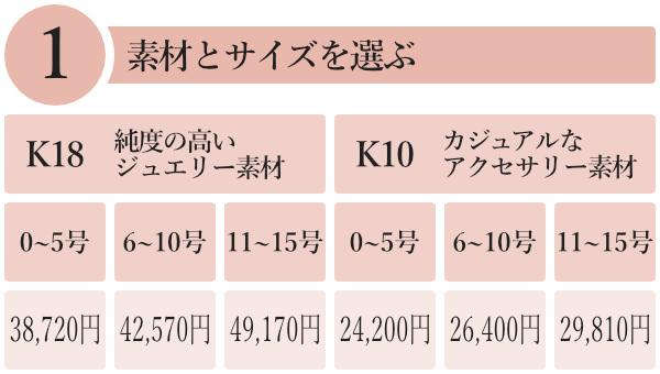 バースストーンリングフォーチュン価格表